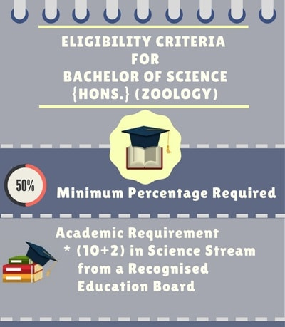 Eligibility Criteria for Bachelor of Science [B.Sc] (Hons.) Zoology