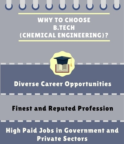 Why choose Bachelor of Technology [B.Tech] (Chemical Engineering)?