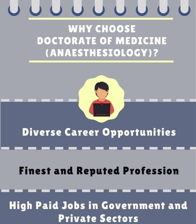 Why choose Doctorate of Medicine [MD] (Anaesthesiology)?