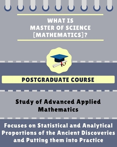 What is Master of Science [M.Sc] (Mathematics)?