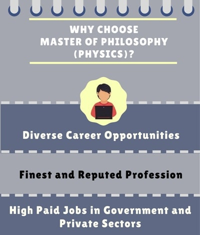 Why Choose Master of Philosophy [M.Phil.] (Physics)?