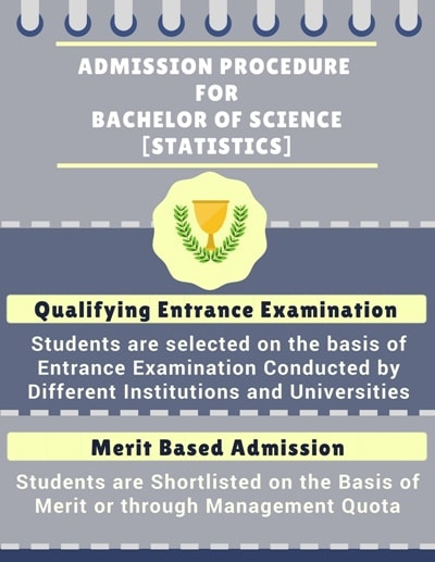 Admission Procedure for Bachelor of Science [B.Sc] (Statistics):