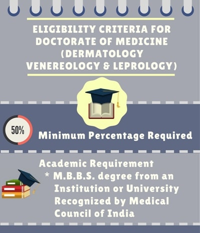 Eligibility Criteria for Doctorate of Medicine [MD] (Dermatology, Venereology & Leprology)
