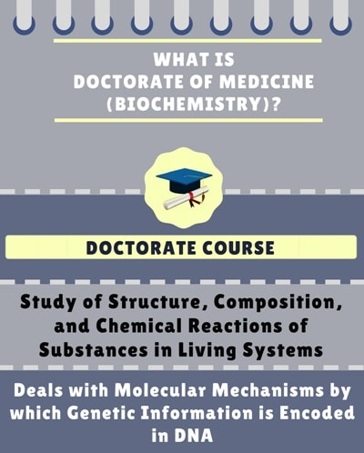 What is Doctorate of Medicine [MD] (Biochemistry) ?