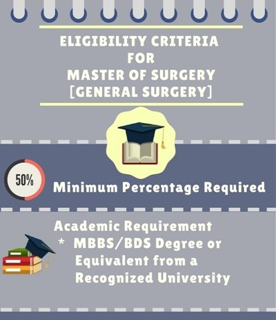 Eligibility Criteria for Master of Surgery [MS] (General Surgery):Eligibility Criteria for Master of Surgery [MS] (General Surgery):