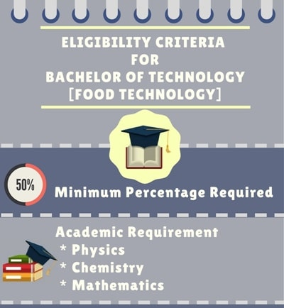 Eligibility Criteria for Bachelor of Technology [B.Tech] (Food Technology):
