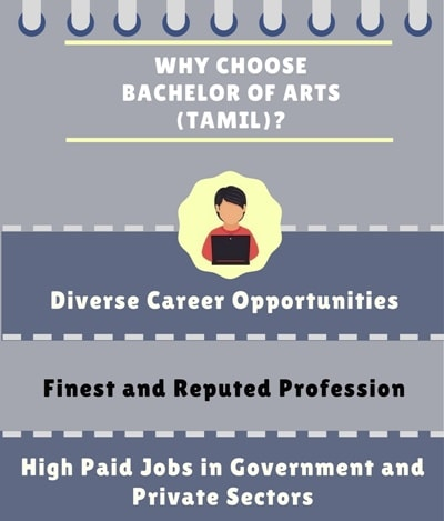 Why Choose Bachelor of Arts [BA] (Tamil)?