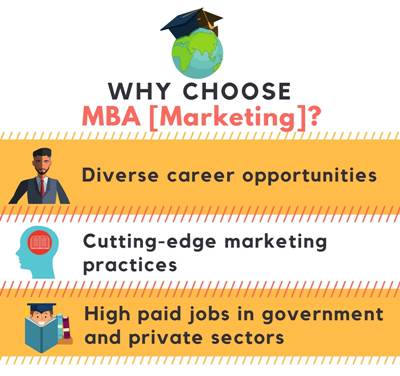 Why Choose Master of Business Administration[MBA](Marketing)?