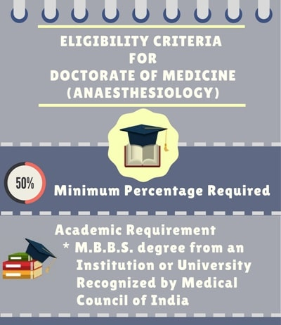 Eligibility Criteria forMaster of Doctorate [M.D] (Anaesthesiology)