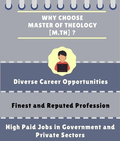 Why Choose Master of Theology [M.Th]?