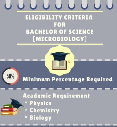 Eligibility for Bachelor of Science[B.Sc](Microbiology):