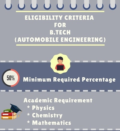 Eligibility Criteria for Bachelor of Technology in Automobile Engineering