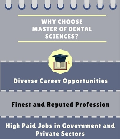 Why choose Master of Dental Sciences [MDS]?