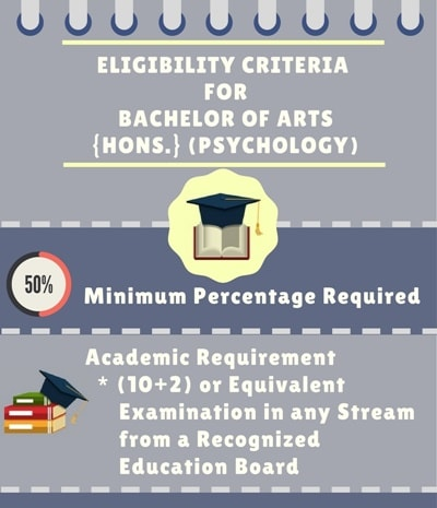 Eligibility Criteria for Bachelor of Arts[BA] {Hons.} (Psychology)
