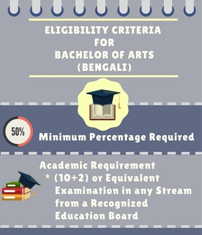 Eligibility Criteria for Bachelor of Arts [BA] (Bengali)