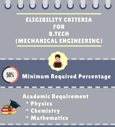 Eligebility Criteria for Bachelor of Technology in Mechanical Engineering