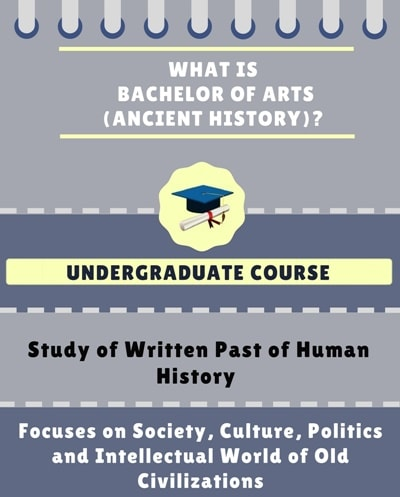 What is Bachelor of Arts [BA] (Ancient History)?