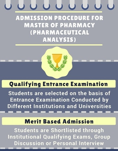 Admission Procedure for Master of Pharmacy[M.Pharm](Pharmaceutical Analysis)