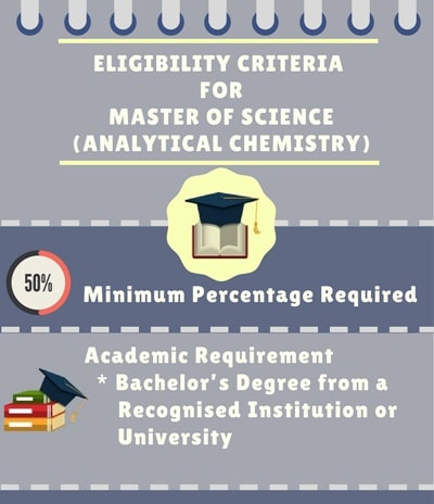 Eligibility Criteria for Master of Science [M.Sc] (Analytical Chemistry)