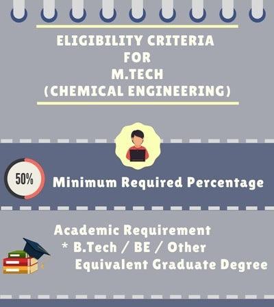 Eligibility Criteria for Master of Technology [M.Tech] in Chemical Engineering: