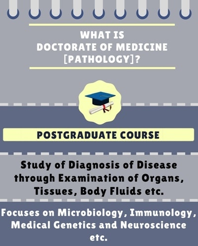 What is Doctorate of Medicine [MD] (Pathology)?