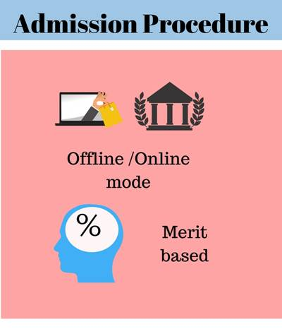 Admission Procedure for BA Hindi