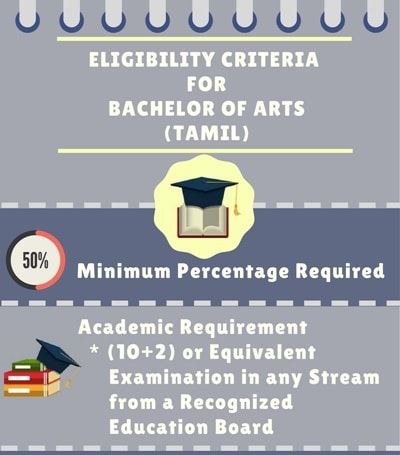 Eligibility criteria for Bachelor of Arts [BA] (Tamil)