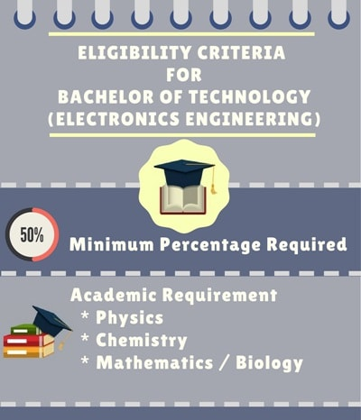 Eligibility Criteria for Bachelor of Technology[B.Tech]( Electronics Engineering)