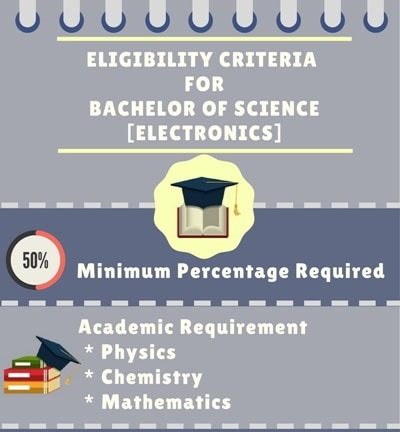 Eligibility Criteria for Bachelor of Arts [BA] (Electronics)
