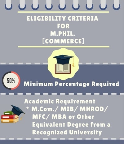 Eligibility Criteria for Master of Philosophy [M.Phil] (Commerce)