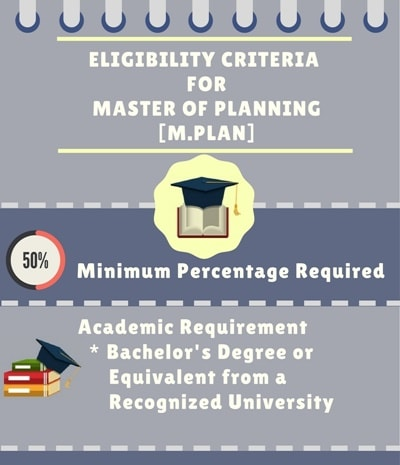 Eligibility Criteria for Master of Planning [M.Plan]