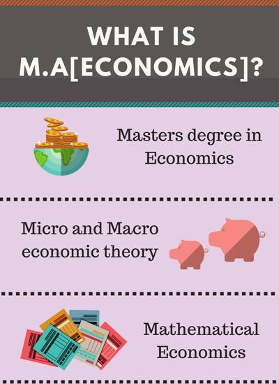 What is MA Economics?