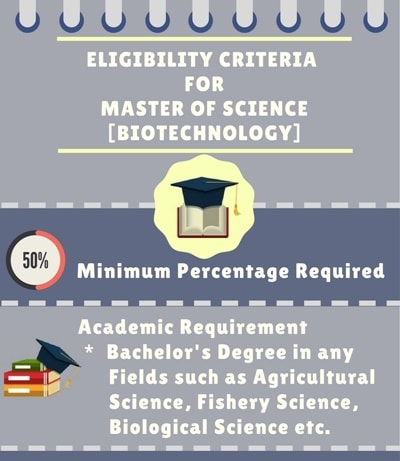 Eligibility Criteria for Master of Science[ Biotechnology]: