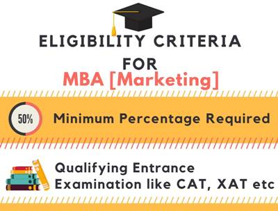 Eligibility Criteriafor Master of Business Administration in Marketing: