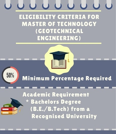 Eligibility Criteria for Master of Technology[M.Tech]( Geotechnical Education)