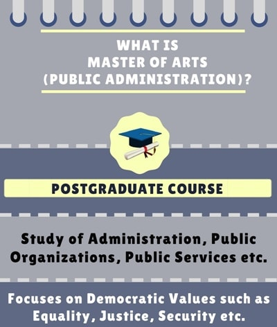What is Master of Arts[MA] (Public Administration)?