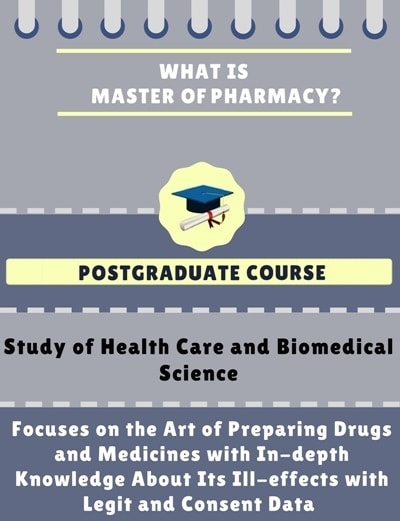 What is Master of Pharmacy[M.Pharm]?