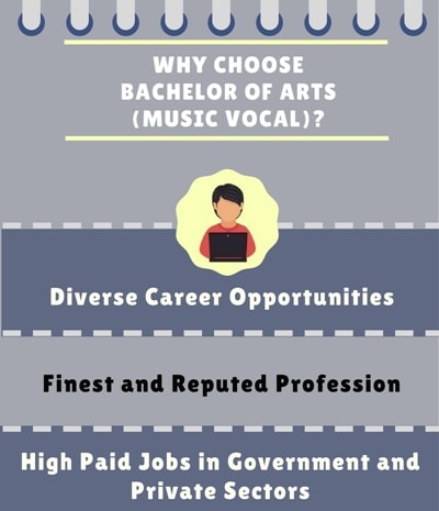 Why Choose Bachelor of Arts [BA] (Music Vocal)?