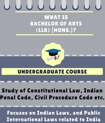 What is Bachelor of Arts + Bachelor of Laws [BA LLB] {Hons.}?
