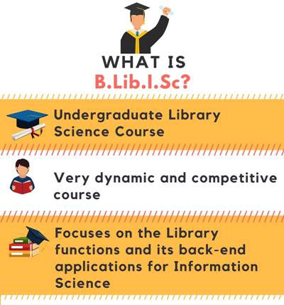 What is Bachelor of Library and Information Science[BLIBISc]?