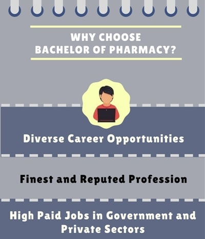 Why choose Bachelor of Pharmacy [B.Pharm]?