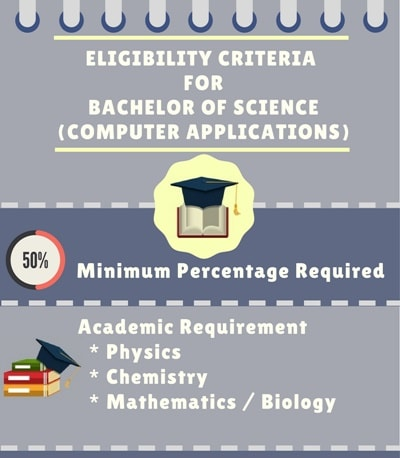 Eligibility Criteria for Bachelor of Science [B.Sc] (Computer Applications)