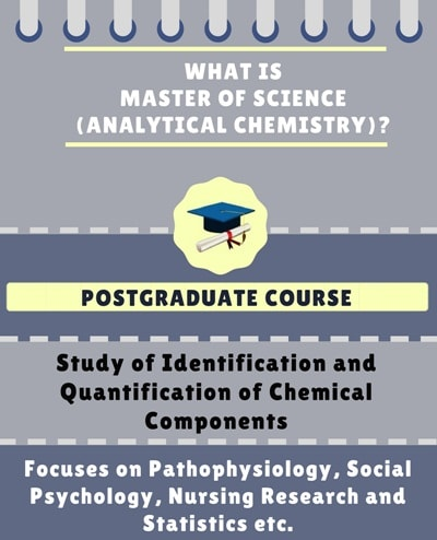What is Master of Science [M.Sc] (Analytical Chemistry)?