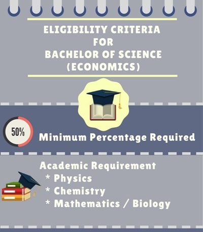 Eligibility Criteria for Bachelor of Science [B.Sc.] (Economics)
