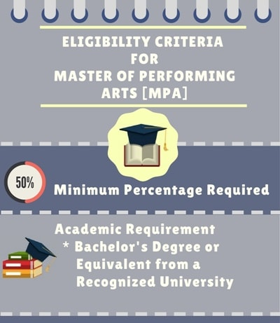 Eligibility Criteria for Master of Performing Arts [MPA]: