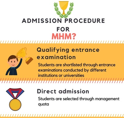 Admission Procedure Master of Hotel Management [MHM]:
