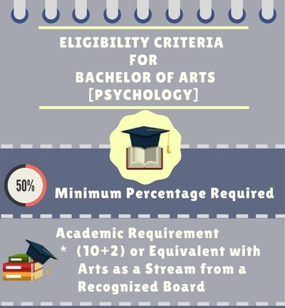 Eligibility criteria for Bachelor of Arts[B.A](Psychology) :