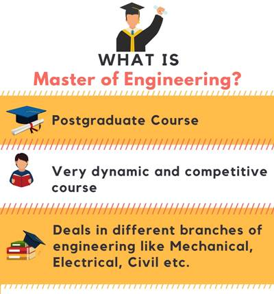 What is Master of Engineering[M.E]?