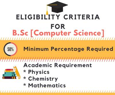 Eligibility Criteria for Bachelor of Science in Computer Science