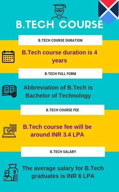 Bachelor of Technology [B Tech] Course Details - Admissions